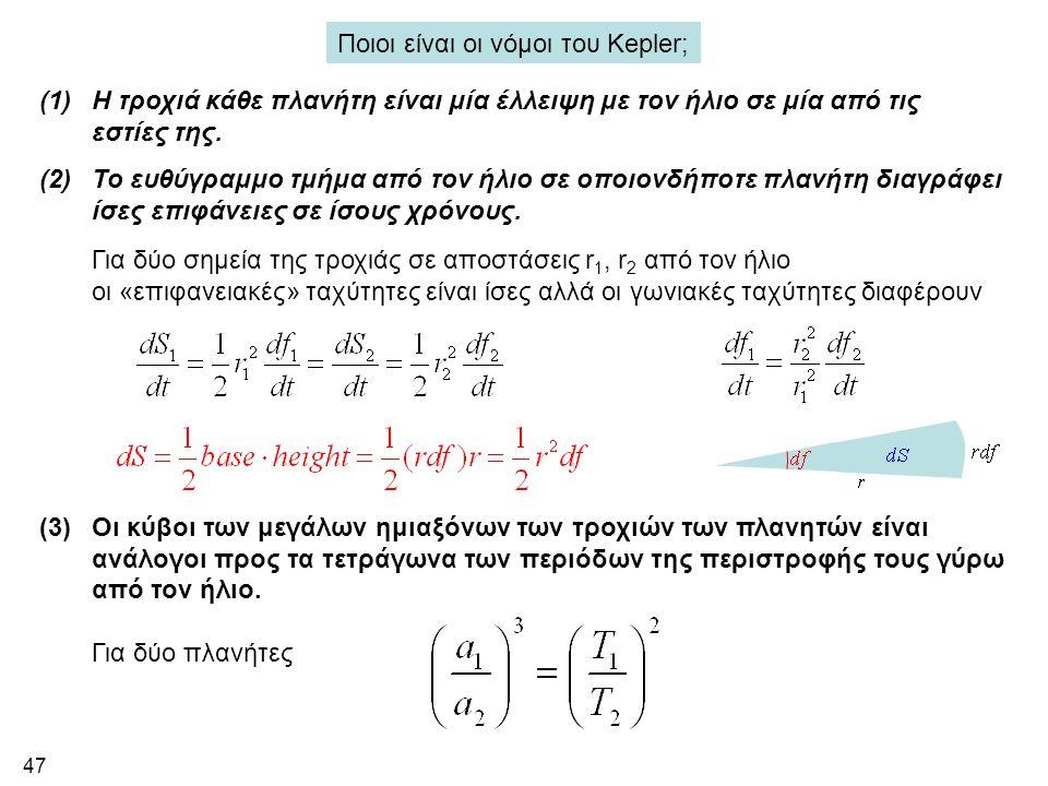 Ποιοι είναι οι νόμοι του Kepler;
