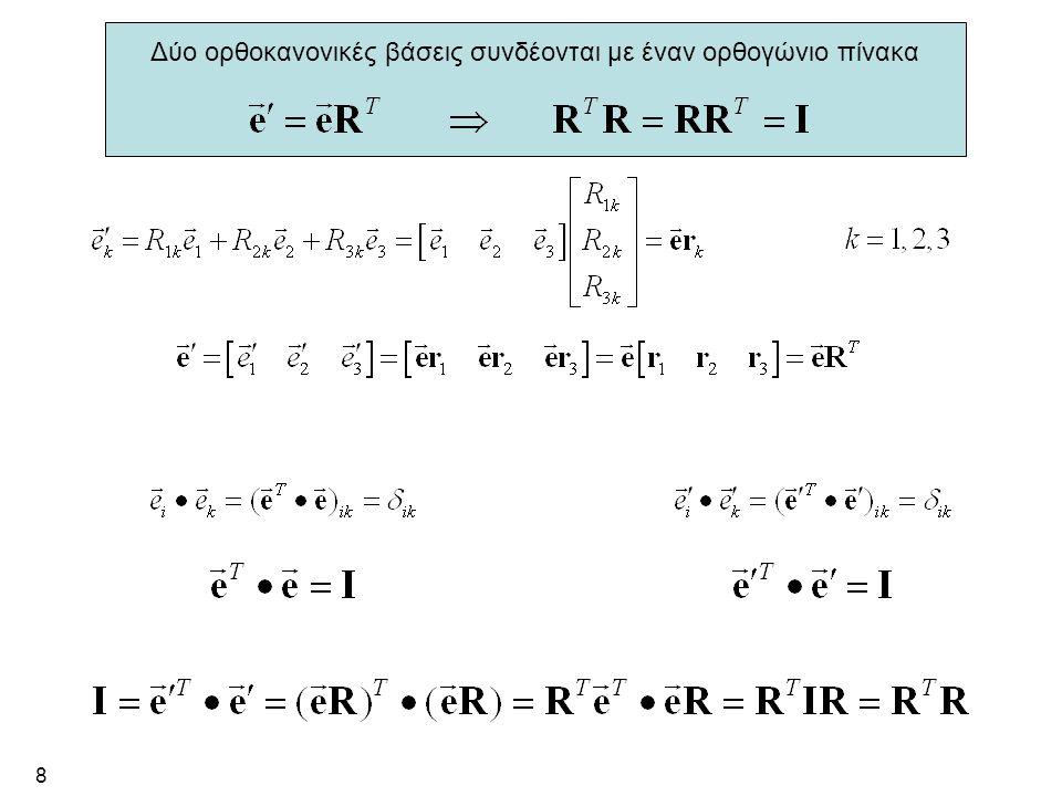 Δύο ορθοκανονικές βάσεις συνδέονται με έναν ορθογώνιο πίνακα