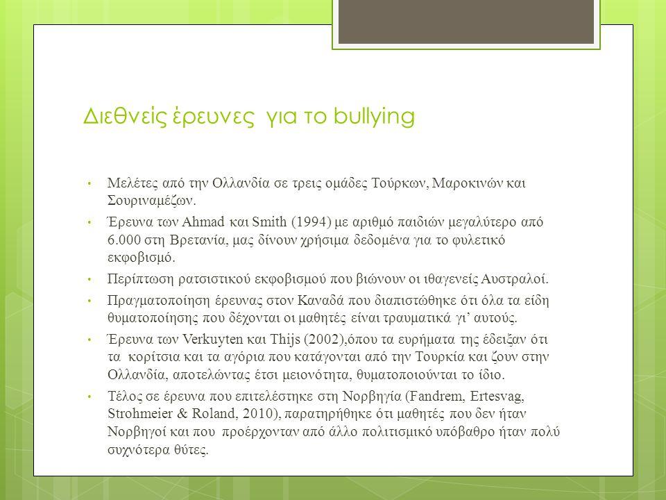 Διεθνείς έρευνες για το bullying