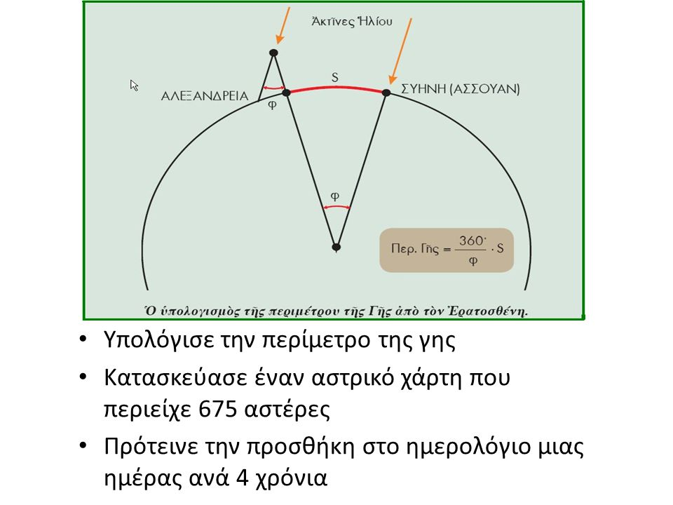Υπολόγισε την περίμετρο της γης