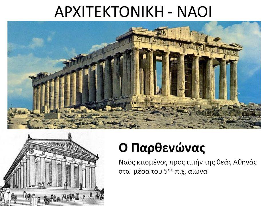 ΑΡΧΙΤΕΚΤΟΝΙΚΗ - ΝΑΟΙ Ο Παρθενώνας