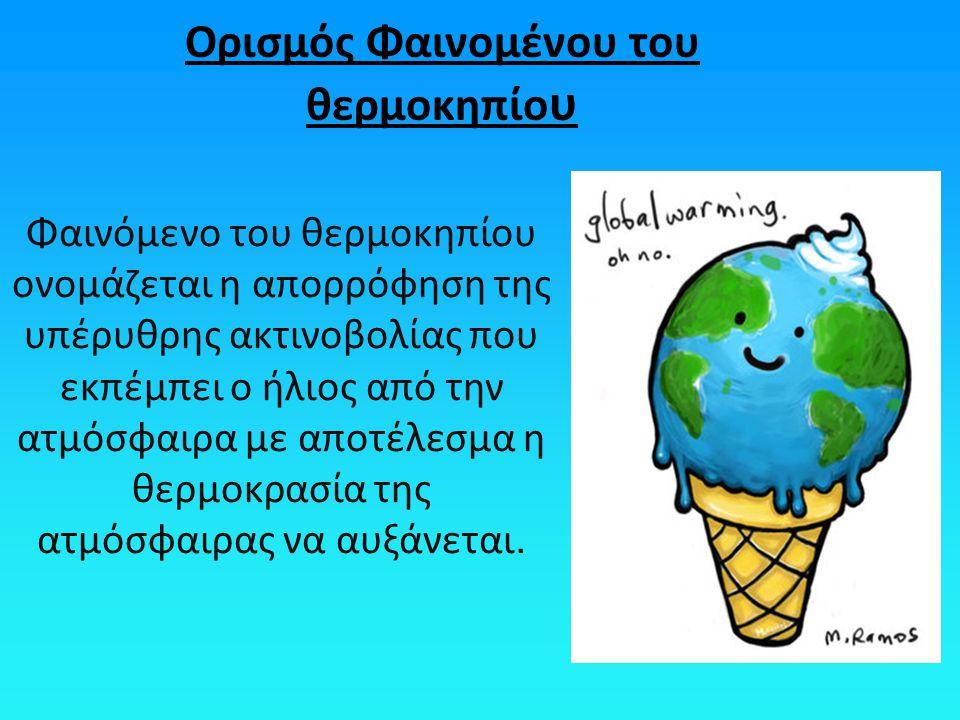 Ορισμός Φαινομένου του θερμοκηπίου