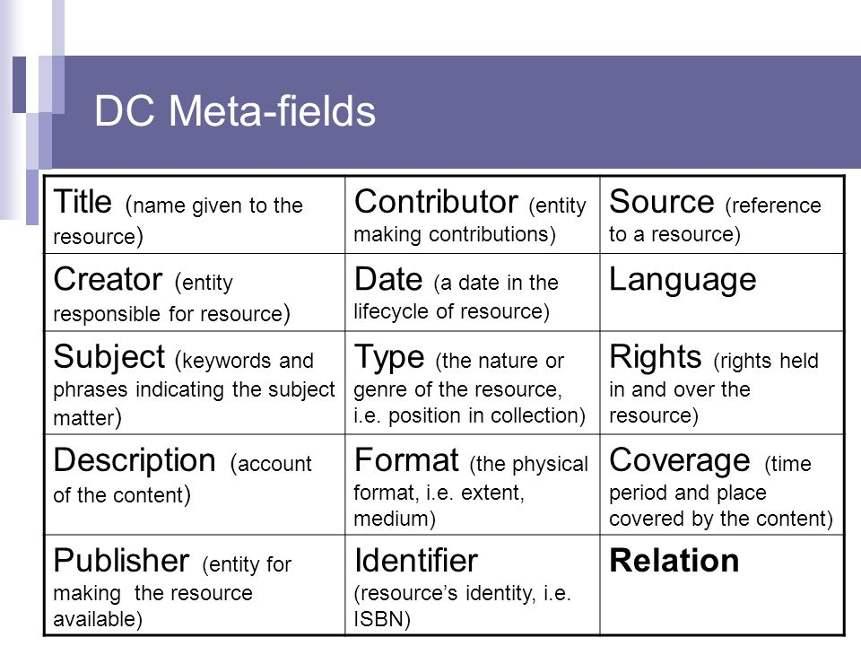 DC Meta-fields Title (name given to the resource)