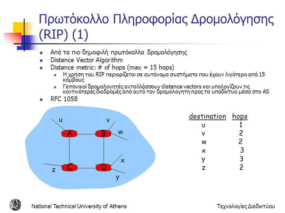 Πρωτόκολλο Πληροφορίας Δρομολόγησης (RIP) (1)