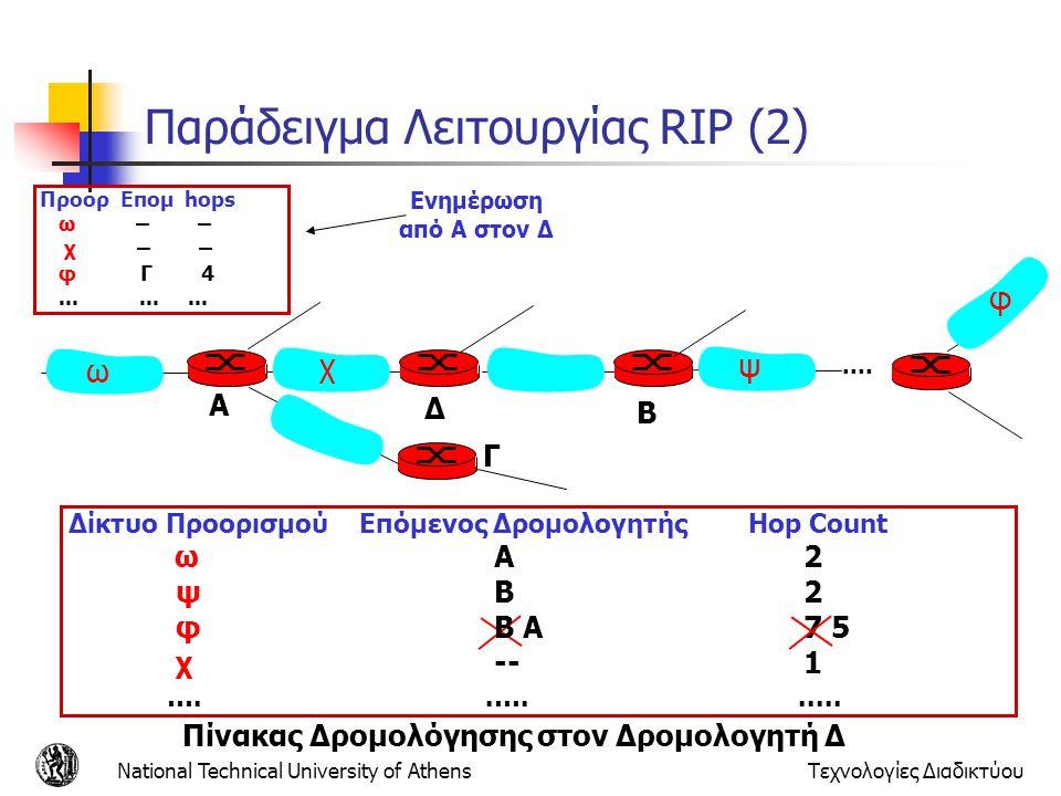 Παράδειγμα Λειτουργίας RIP (2)