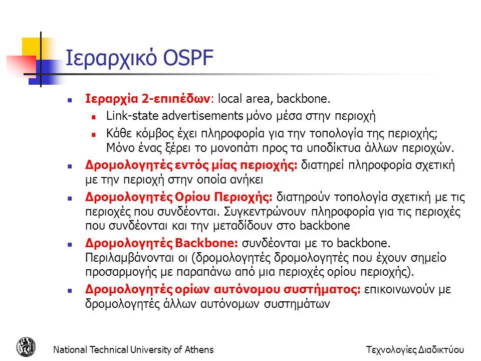 Ιεραρχικό OSPF Ιεραρχία 2-επιπέδων: local area, backbone.