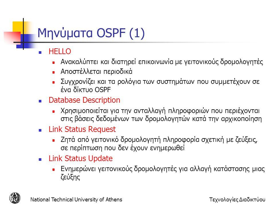 Μηνύματα OSPF (1) HELLO Database Description Link Status Request
