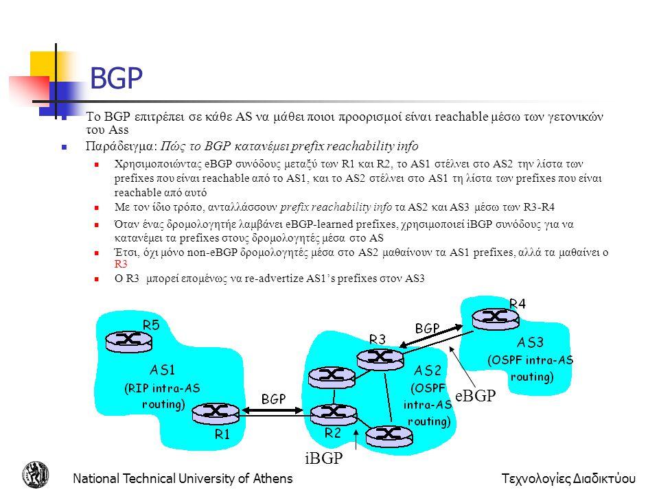 BGP Το ΒGP επιτρέπει σε κάθε AS να μάθει ποιοι προορισμοί είναι reachable μέσω των γετονικών του Ass.