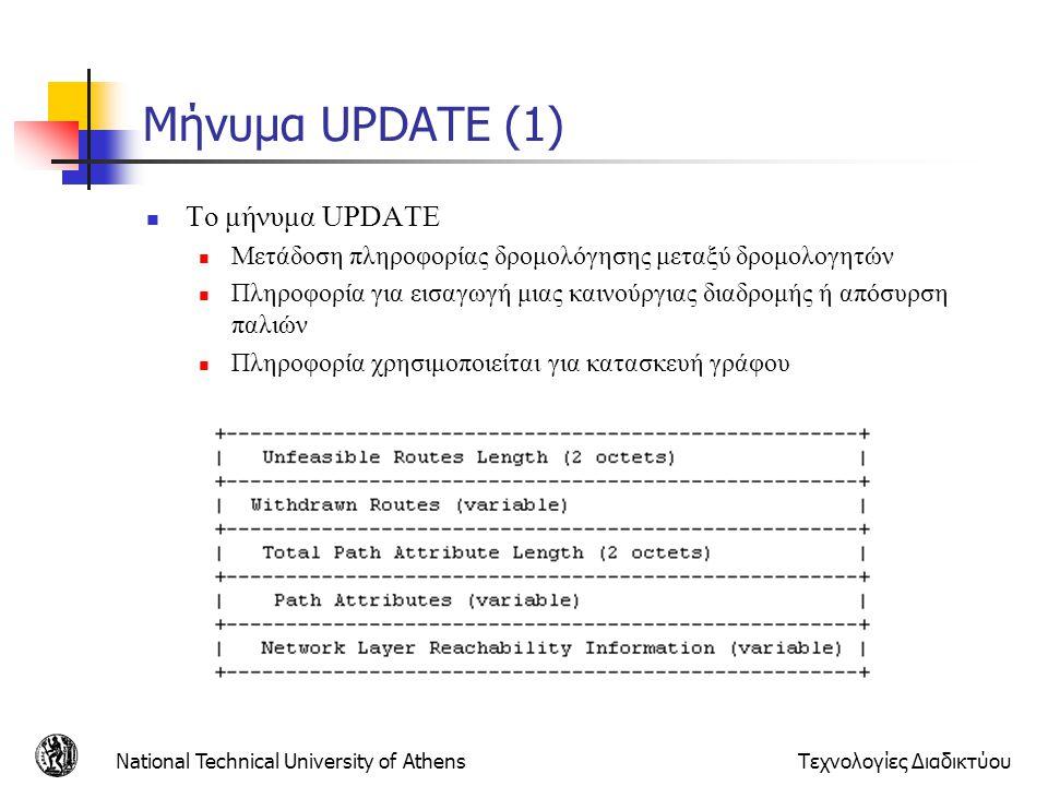 Μήνυμα UPDATE (1) Το μήνυμα UPDATE