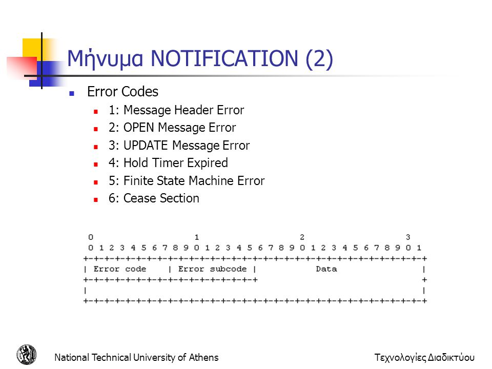 Μήνυμα NOTIFICATION (2)