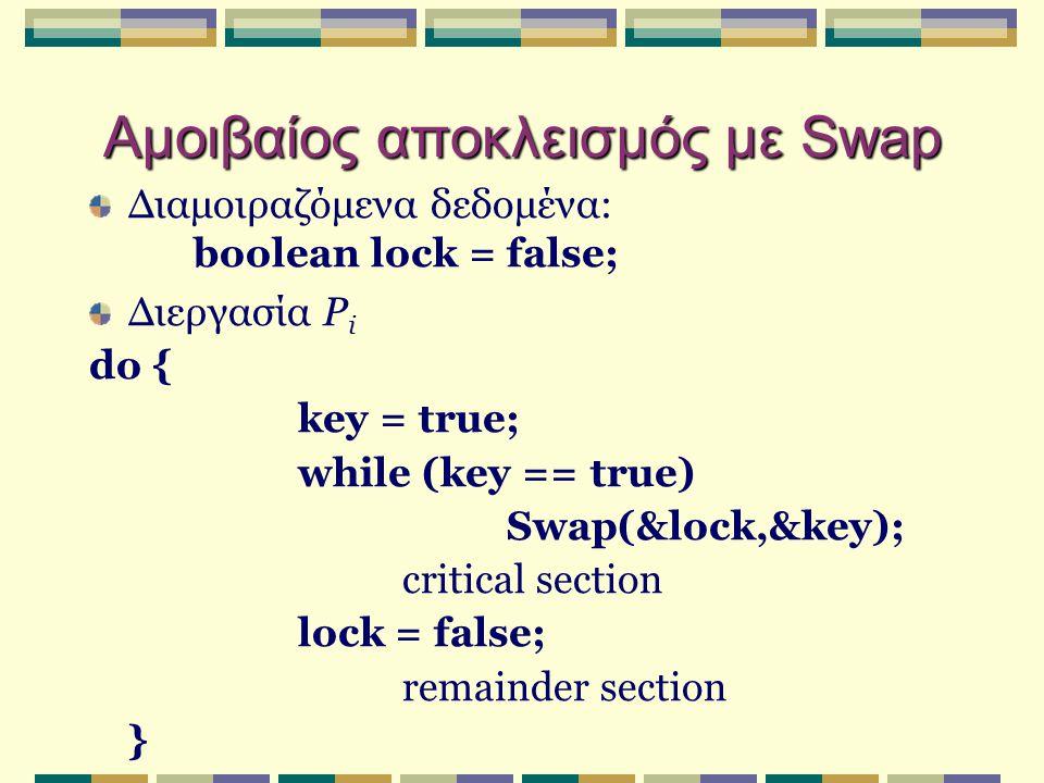 Αμοιβαίος αποκλεισμός με Swap