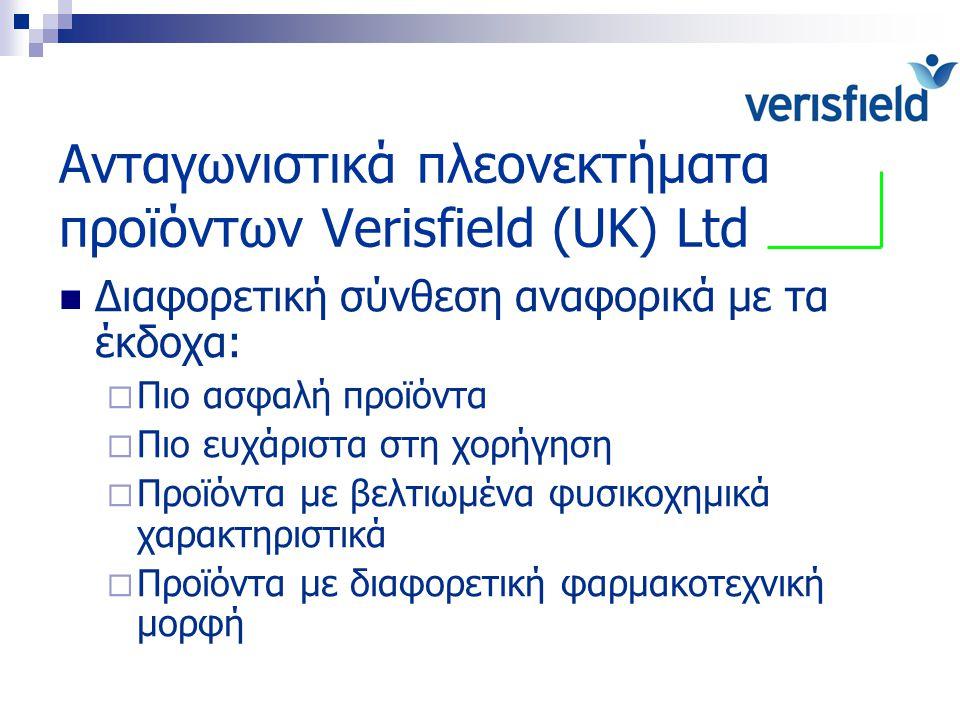 Ανταγωνιστικά πλεονεκτήματα προϊόντων Verisfield (UK) Ltd