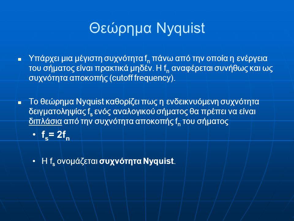 Θεώρημα Nyquist