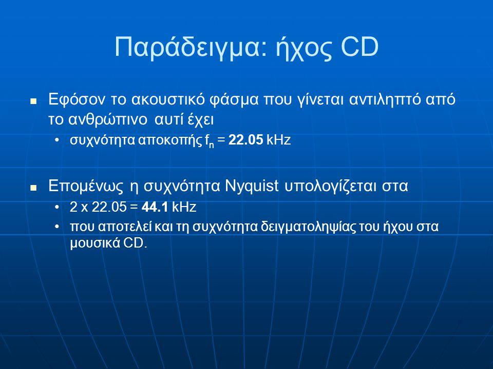 Παράδειγμα: ήχος CD Εφόσον το ακουστικό φάσμα που γίνεται αντιληπτό από το ανθρώπινο αυτί έχει. συχνότητα αποκοπής fn = 22.05 kHz.