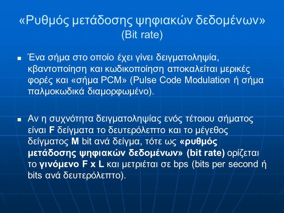 «Ρυθμός μετάδοσης ψηφιακών δεδομένων» (Bit rate)