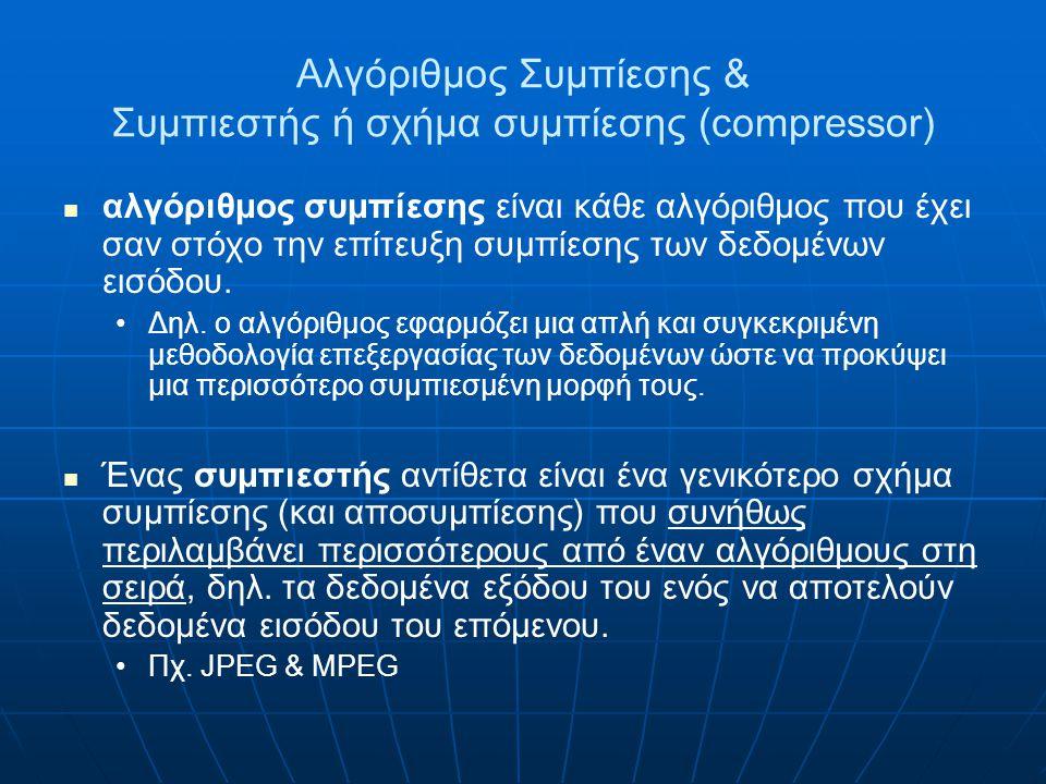 Αλγόριθμος Συμπίεσης & Συμπιεστής ή σχήμα συμπίεσης (compressor)