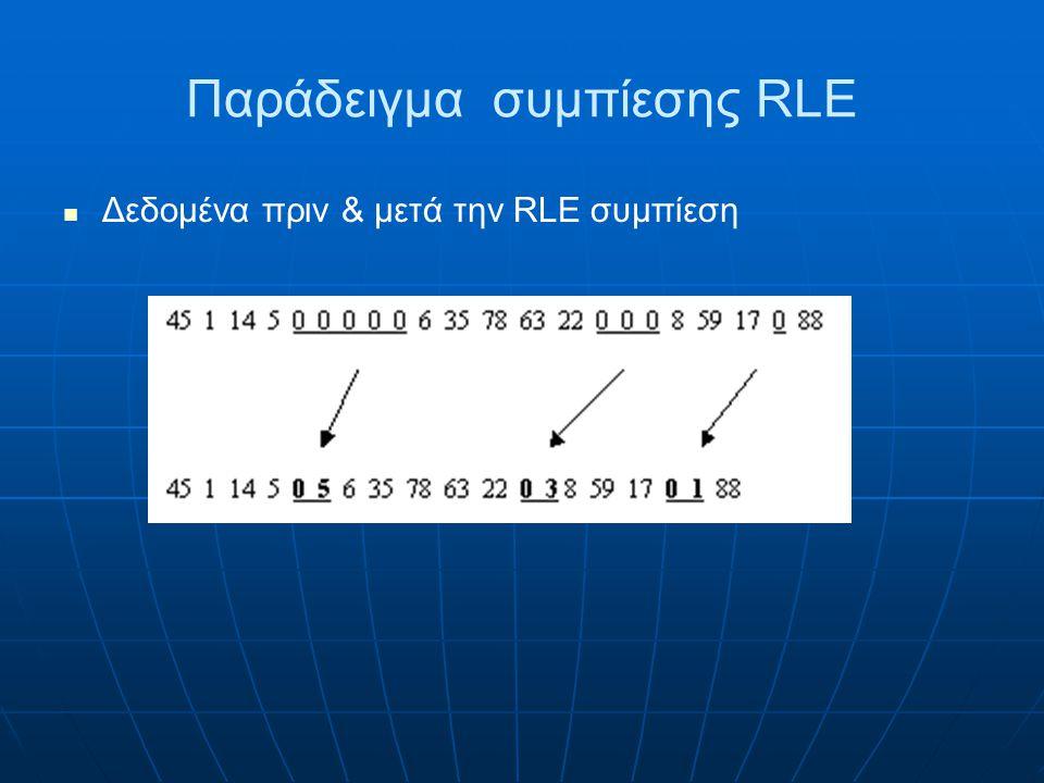 Παράδειγμα συμπίεσης RLE