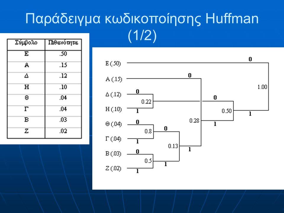 Παράδειγμα κωδικοποίησης Huffman (1/2)