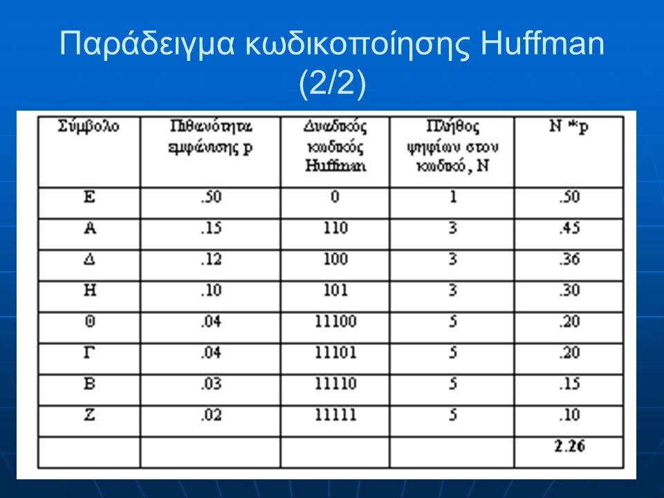 Παράδειγμα κωδικοποίησης Huffman (2/2)