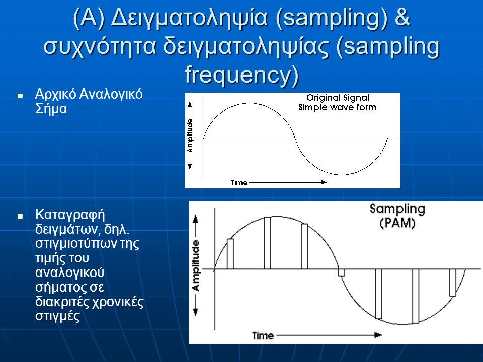 (Α) Δειγματοληψία (sampling) & συχνότητα δειγματοληψίας (sampling frequency)