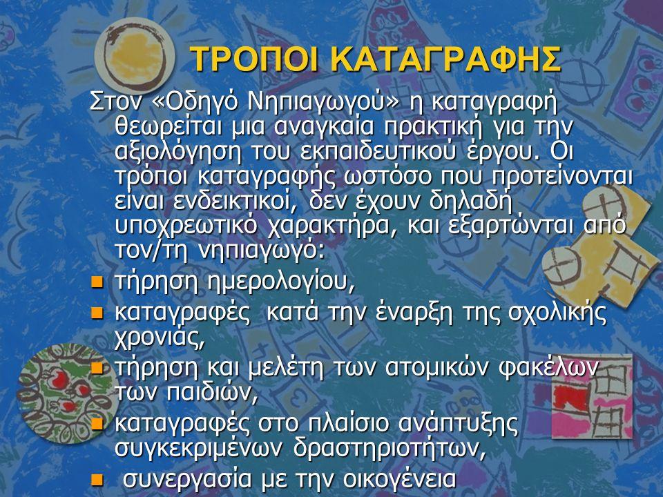 ΤΡΟΠΟΙ ΚΑΤΑΓΡΑΦΗΣ