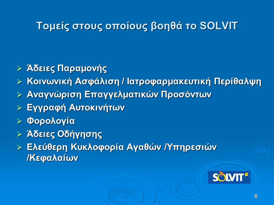 Τομείς στους οποίους βοηθά το SOLVIT