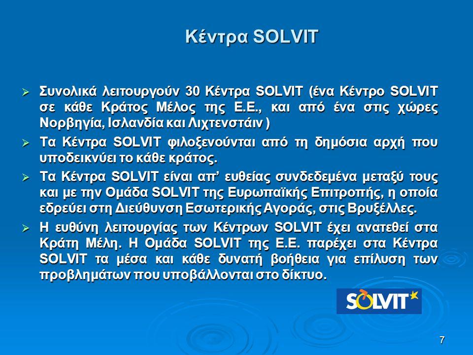 Κέντρα SOLVIT