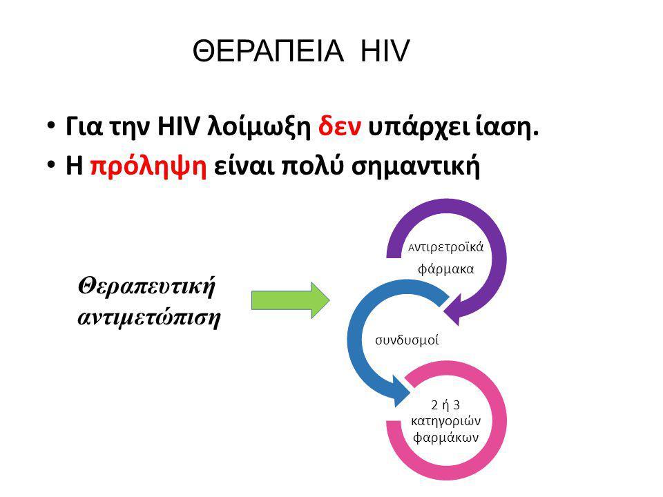ΘΕΡΑΠΕΙΑ HIV Για την HIV λοίμωξη δεν υπάρχει ίαση.