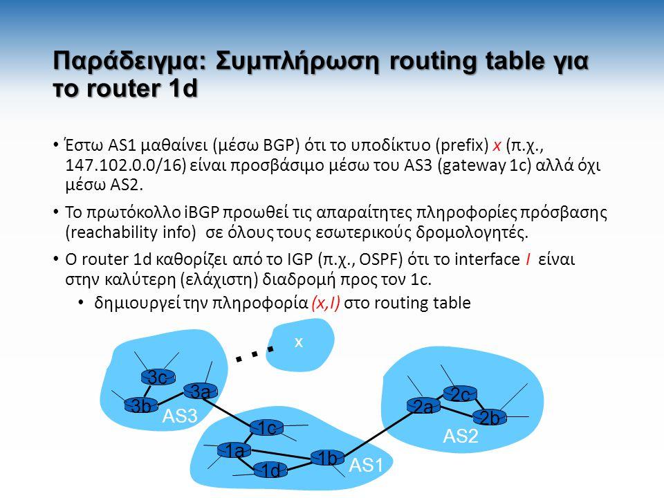 Παράδειγμα: Συμπλήρωση routing table για το router 1d