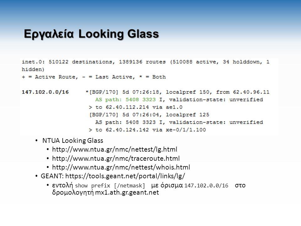 Εργαλεία Looking Glass