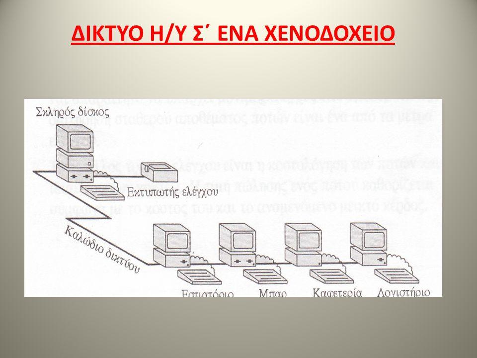 ΔΙΚΤΥΟ Η/Υ Σ΄ ΕΝΑ ΧΕΝΟΔΟΧΕΙΟ