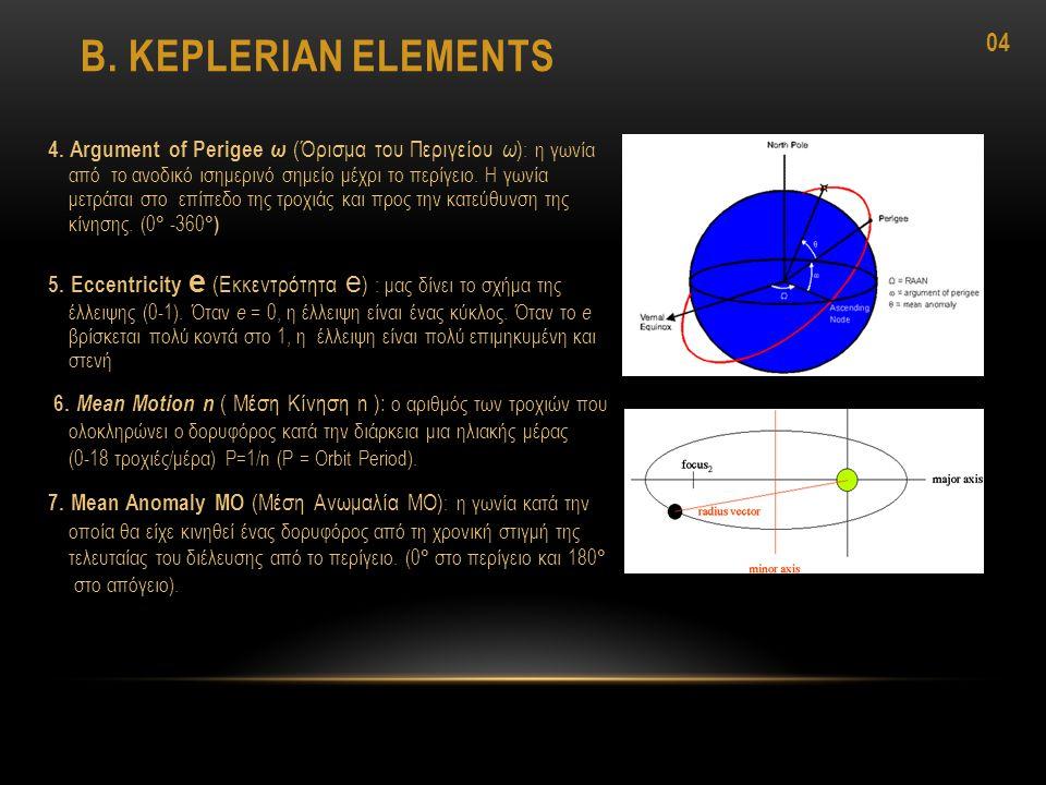 Β. keplerian elements 04. 4. Argument of Perigee ω (Όρισμα του Περιγείου ω): η γωνία. από το ανοδικό ισημερινό σημείο μέχρι το περίγειο. Η γωνία.