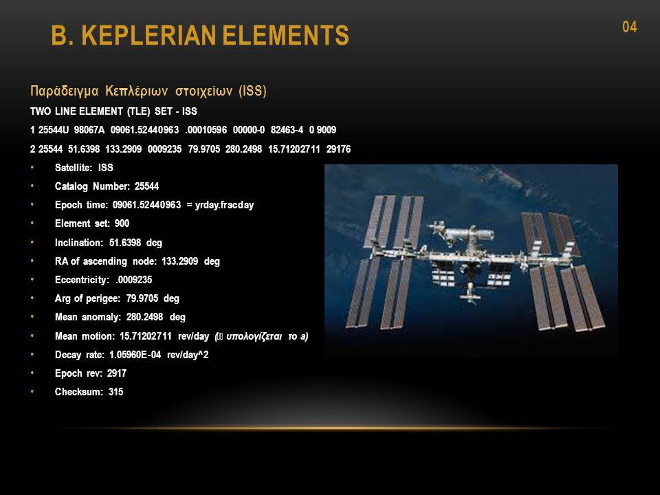 Β. keplerian elements 04 Παράδειγμα Κεπλέριων στοιχείων (ISS)
