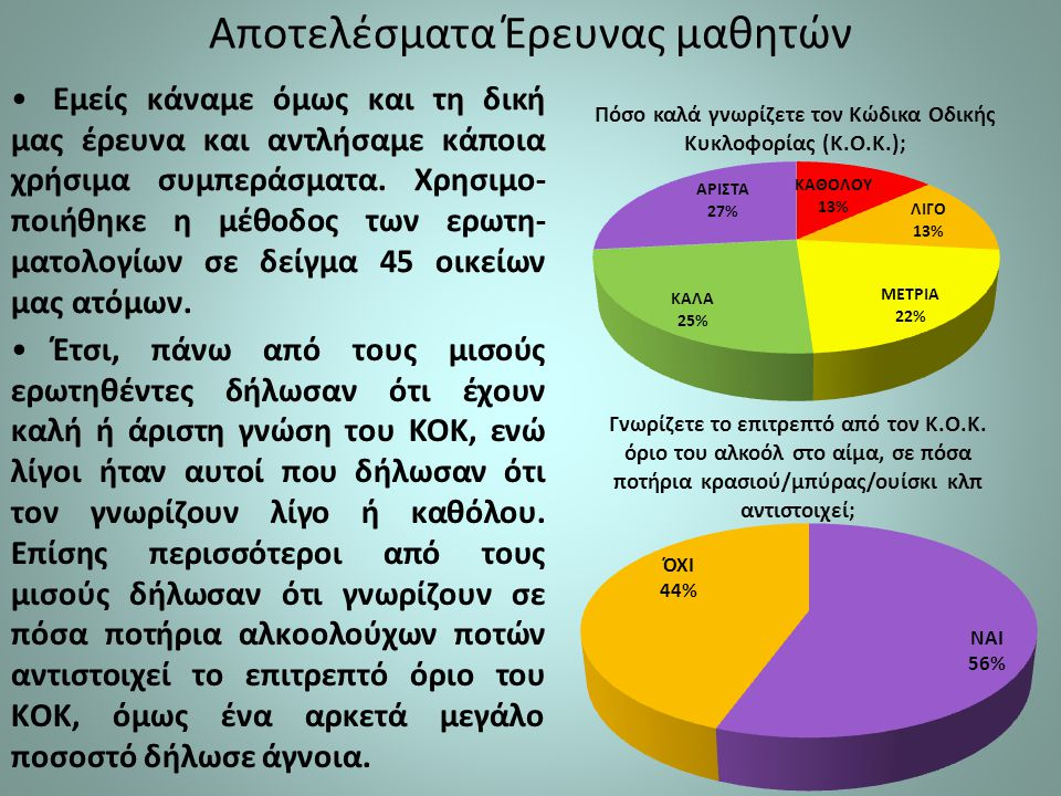 Αποτελέσματα Έρευνας μαθητών