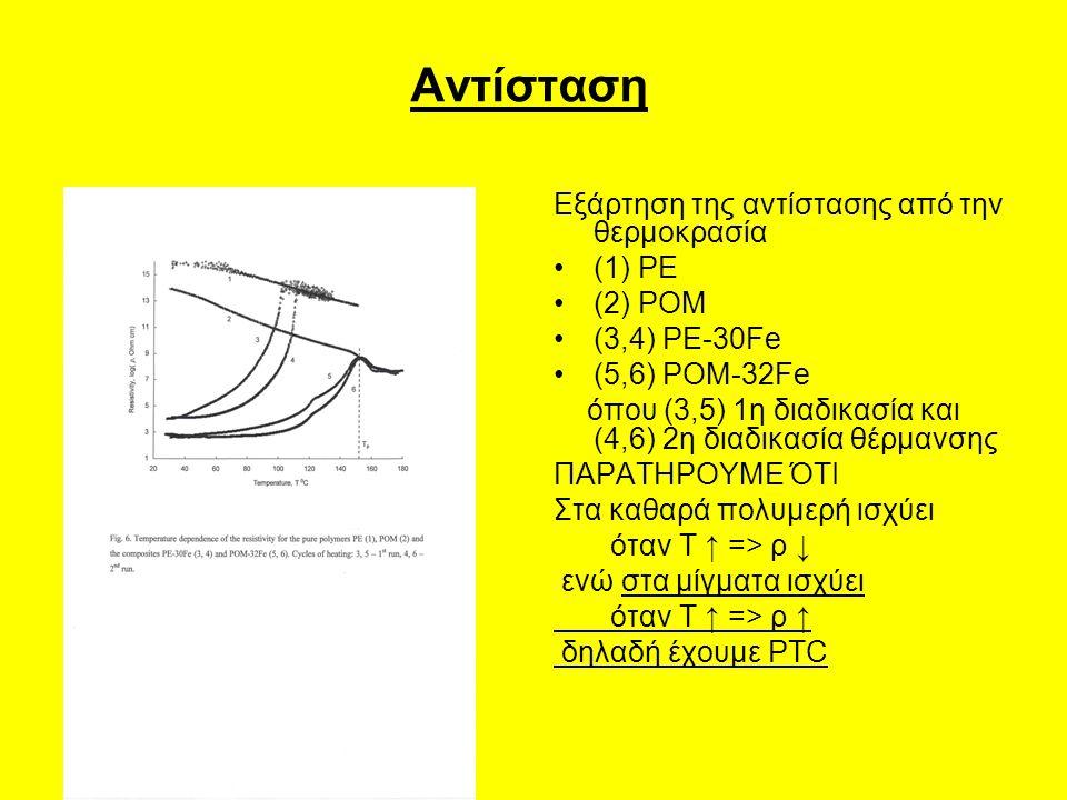 Αντίσταση Εξάρτηση της αντίστασης από την θερμοκρασία (1) PE (2) POM