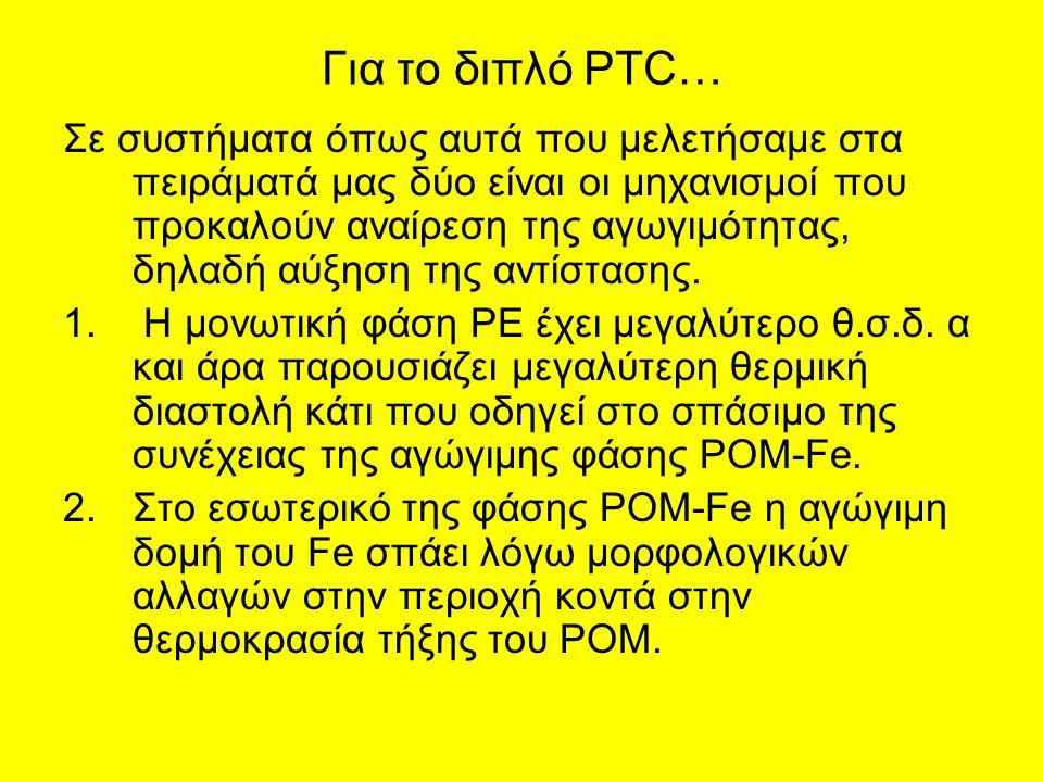 Για το διπλό PTC…