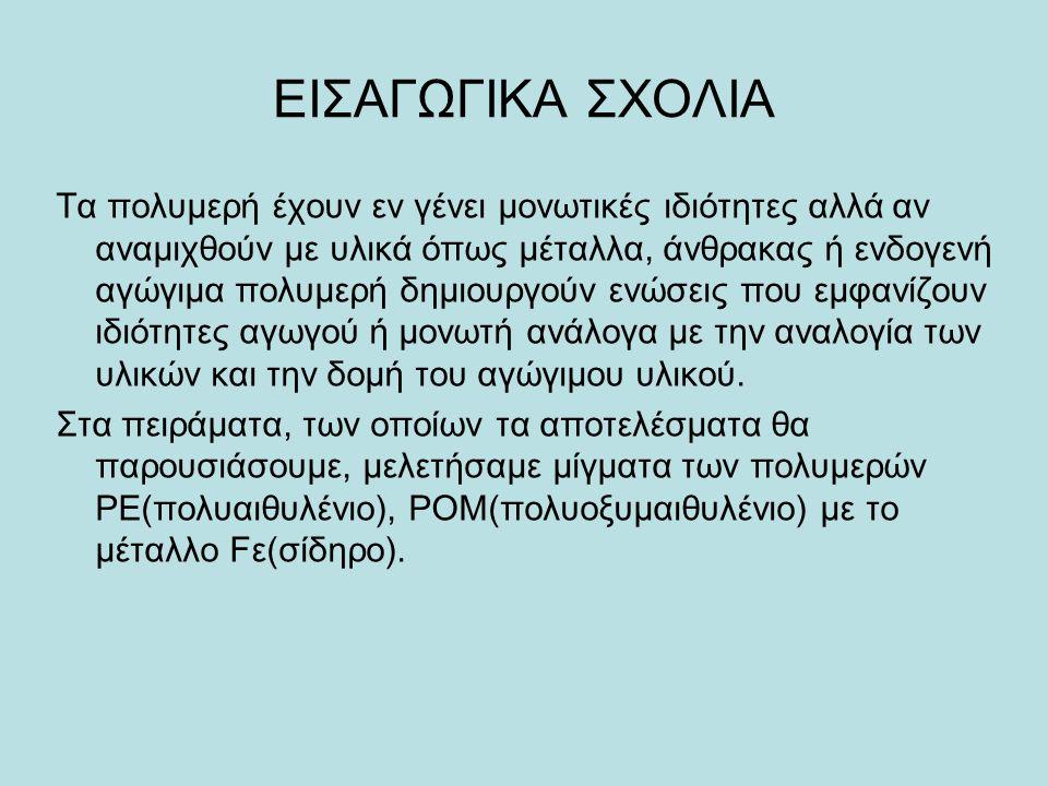 ΕΙΣΑΓΩΓΙΚΑ ΣΧΟΛΙΑ