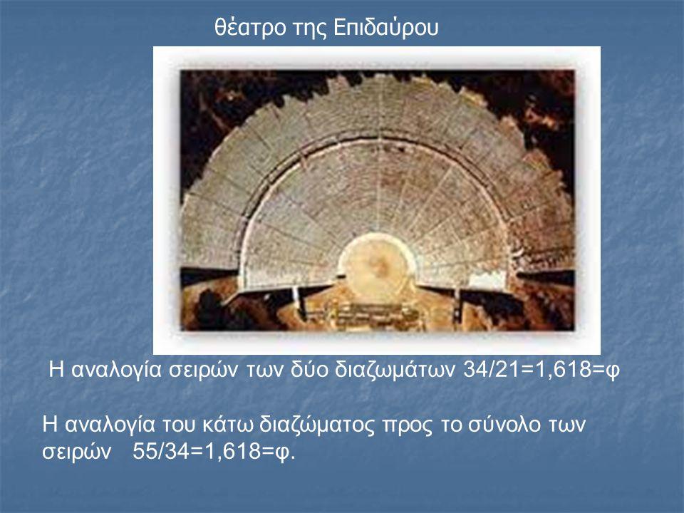 θέατρο της Επιδαύρου Η αναλογία σειρών των δύο διαζωμάτων 34/21=1,618=φ.