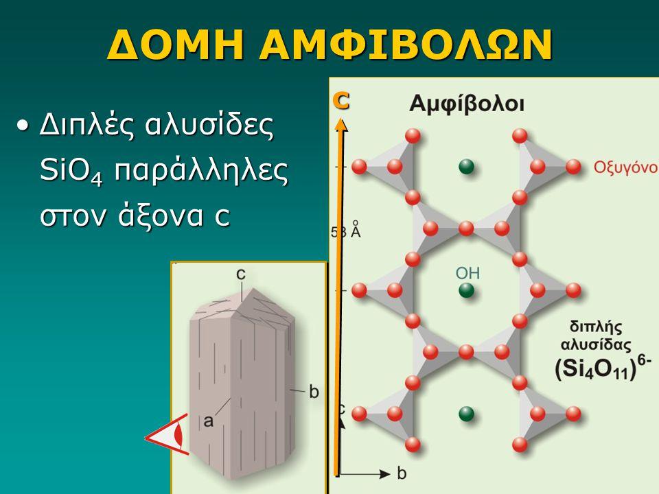 ΔΟΜΗ ΑΜΦΙΒΟΛΩΝ c Διπλές αλυσίδες SiO4 παράλληλες στον άξονα c