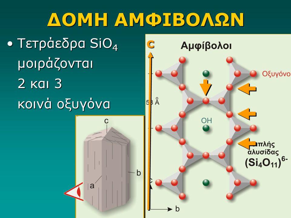 ΔΟΜΗ ΑΜΦΙΒΟΛΩΝ Τετράεδρα SiO4 μοιράζονται 2 και 3 κοινά οξυγόνα c