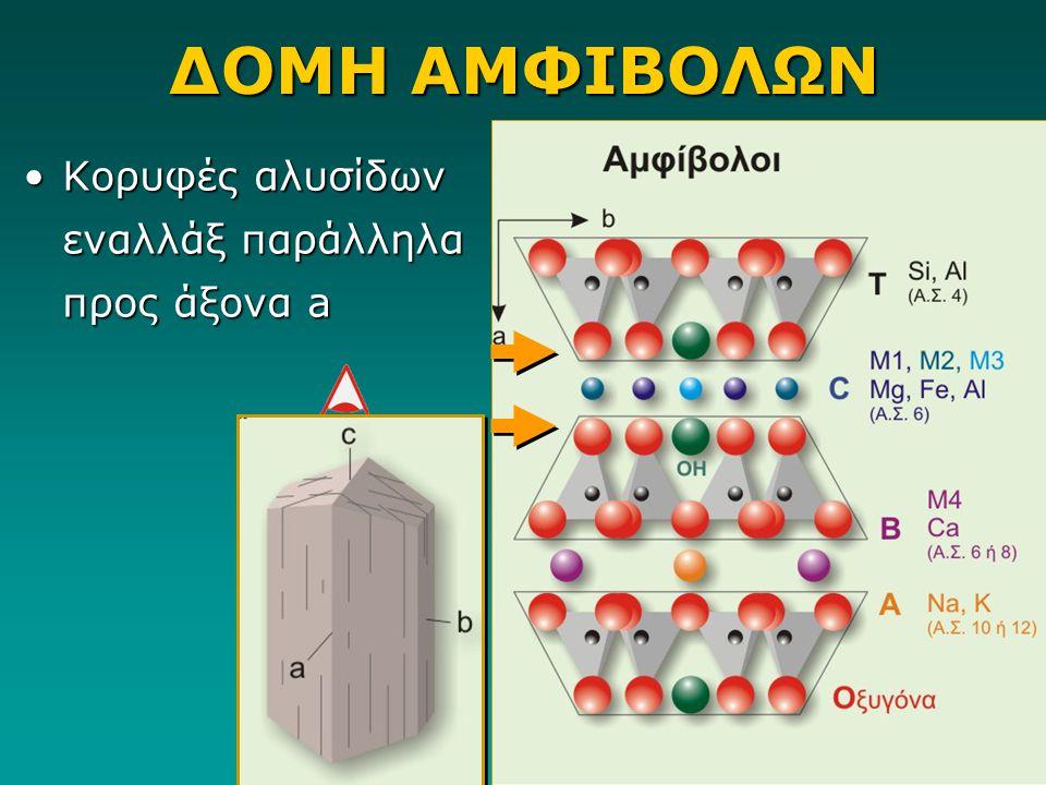 ΔΟΜΗ ΑΜΦΙΒΟΛΩΝ Κορυφές αλυσίδων εναλλάξ παράλληλα προς άξονα a