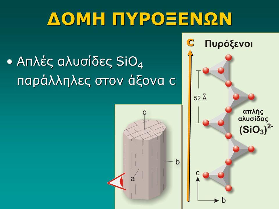 ΔΟΜΗ ΠΥΡΟΞΕΝΩΝ c Απλές αλυσίδες SiO4 παράλληλες στον άξονα c