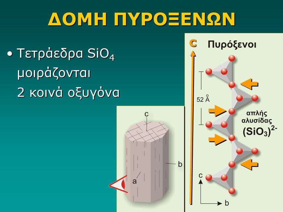 ΔΟΜΗ ΠΥΡΟΞΕΝΩΝ c Τετράεδρα SiO4 μοιράζονται 2 κοινά οξυγόνα