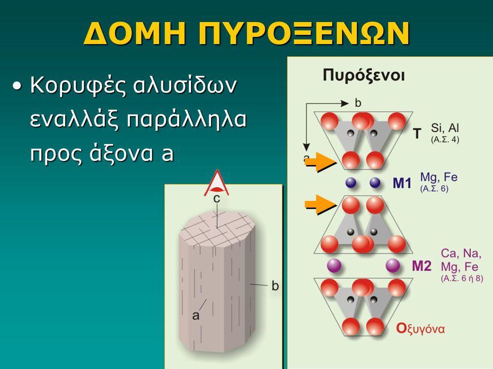 ΔΟΜΗ ΠΥΡΟΞΕΝΩΝ Κορυφές αλυσίδων εναλλάξ παράλληλα προς άξονα a