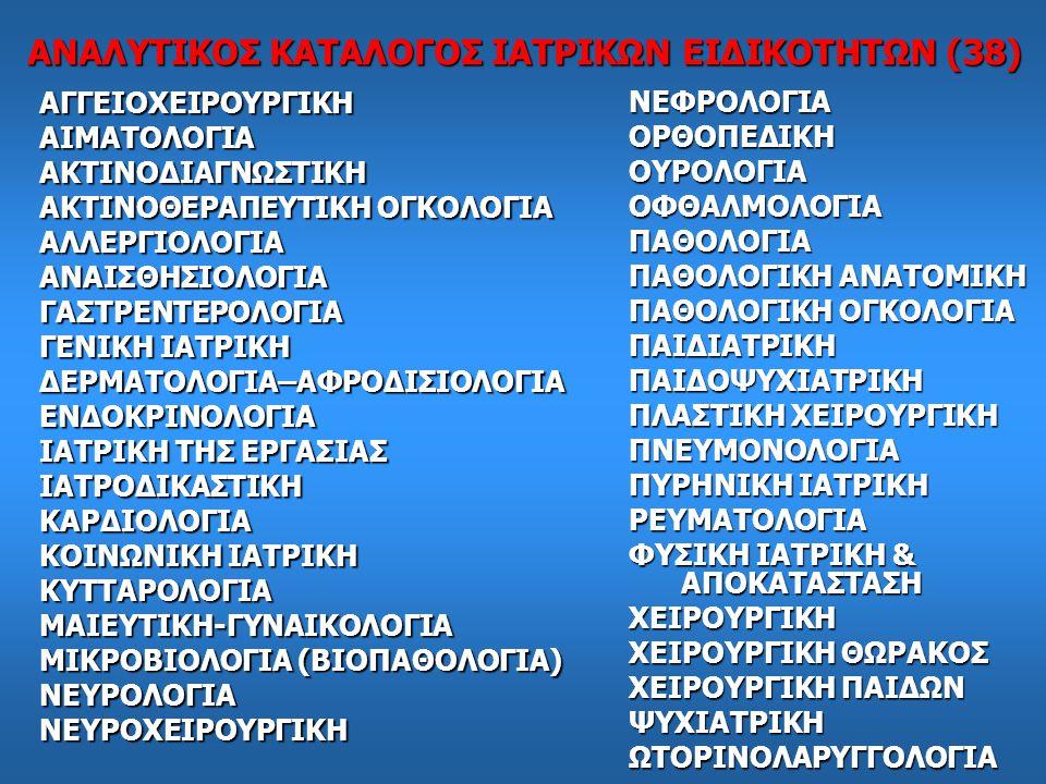 ΑΝΑΛΥΤΙΚΟΣ ΚΑΤΑΛΟΓΟΣ ΙΑΤΡΙΚΩΝ ΕΙΔΙΚΟΤΗΤΩΝ (38)