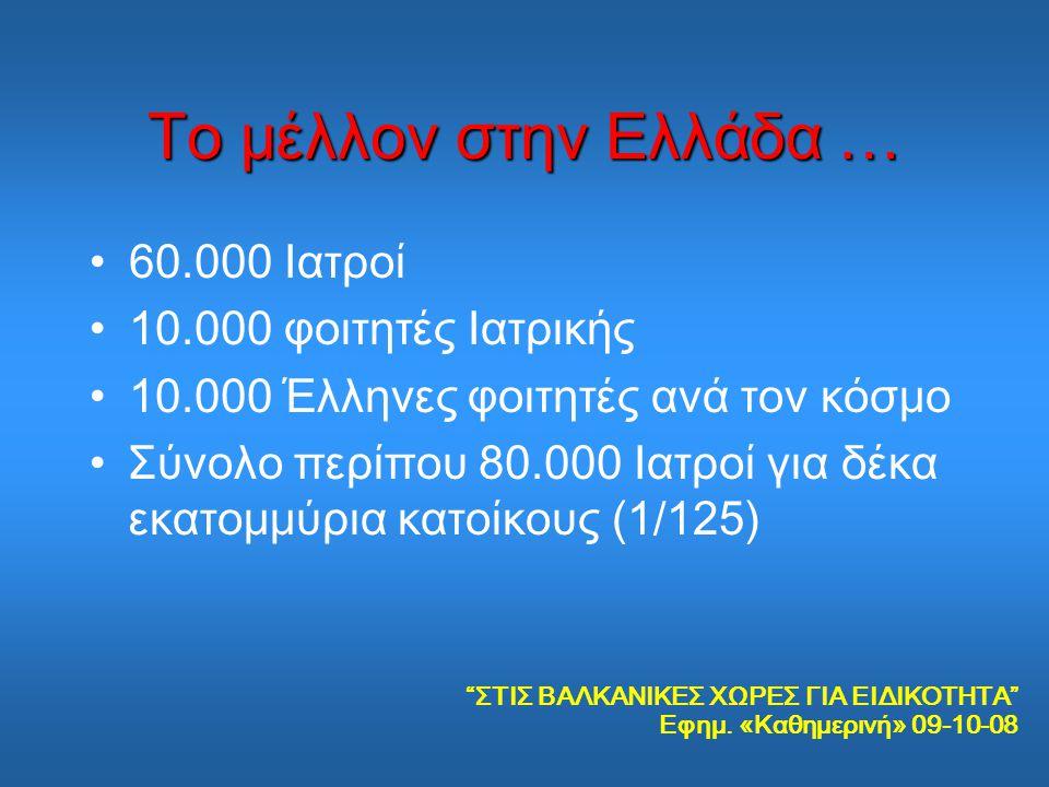 Το μέλλον στην Ελλάδα … 60.000 Ιατροί 10.000 φοιτητές Ιατρικής