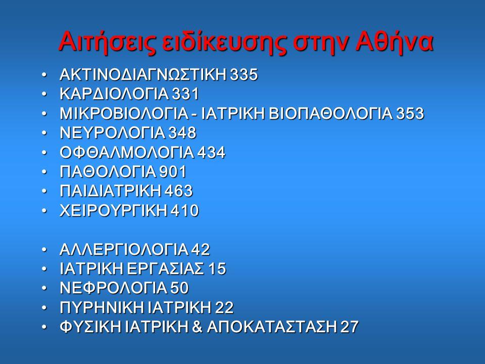 Αιτήσεις ειδίκευσης στην Αθήνα