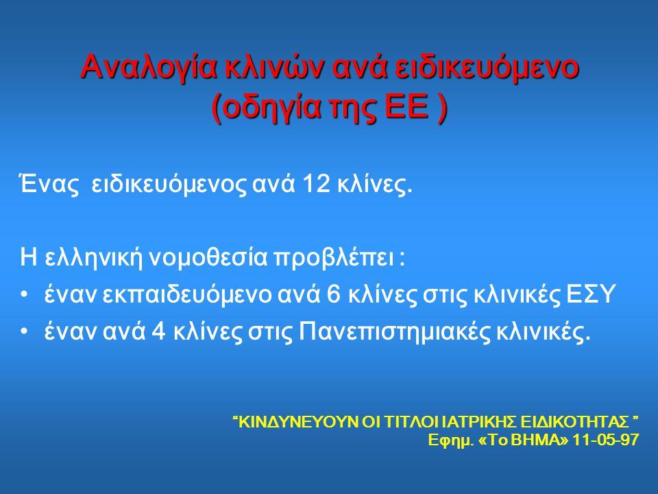 Αναλογία κλινών ανά ειδικευόμενο (οδηγία της ΕΕ )