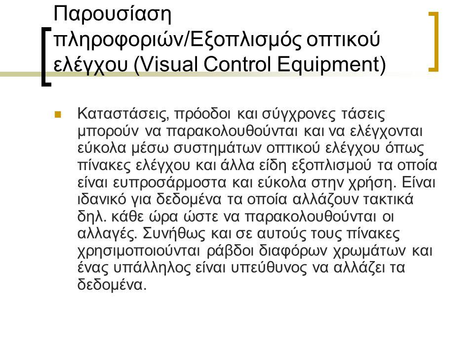 Παρουσίαση πληροφοριών/Εξοπλισμός οπτικού ελέγχου (Visual Control Equipment)