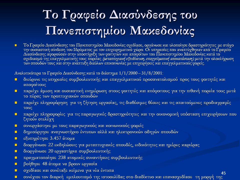Το Γραφείο Διασύνδεσης του Πανεπιστημίου Μακεδονίας